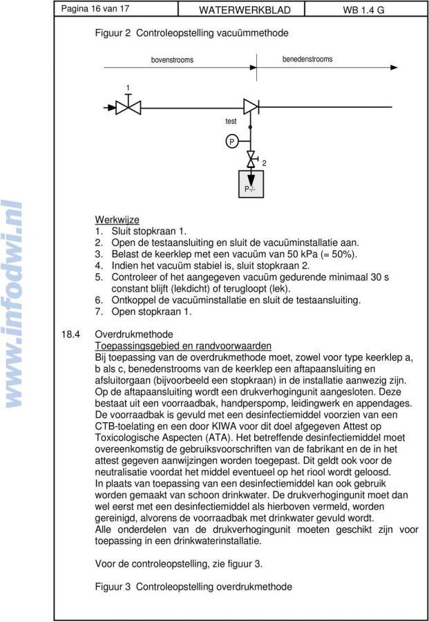 Waterwerkblad infodwi.nl 1.4G